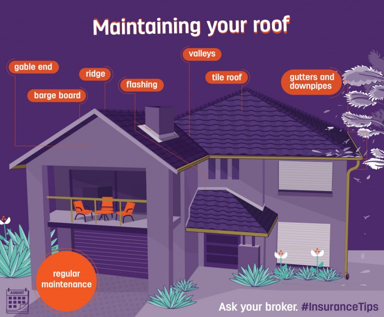#InsuranceTips   Tip 2: Taking Care Of The Roof Over Your Head